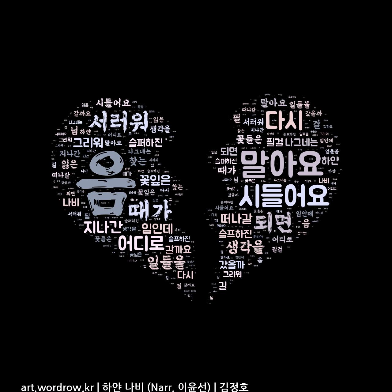 워드 아트: 하얀 나비 (Narr. 이윤선) [김정호]-8